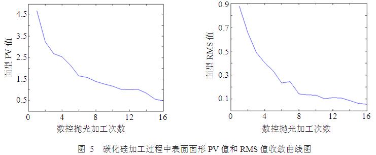 测体脂_健身房测体脂机测身体年龄_测体脂率计算器_怎么测体脂