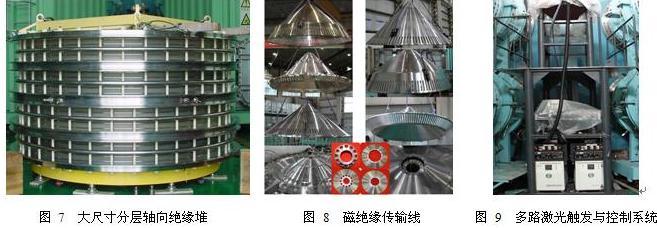 发生器产生24路触发电脉冲触发24台marx发生器的144只场畸变气体开关