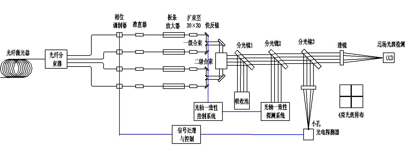 电路 电路图 电子 原理图 1356_516